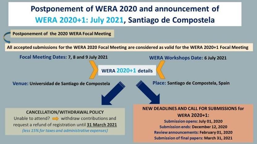 Postponement of WERA 2020